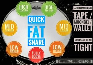 Quick Fat Snare Drum Tuning