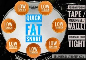 Fat Snare Tuning All Lugs Low Tension