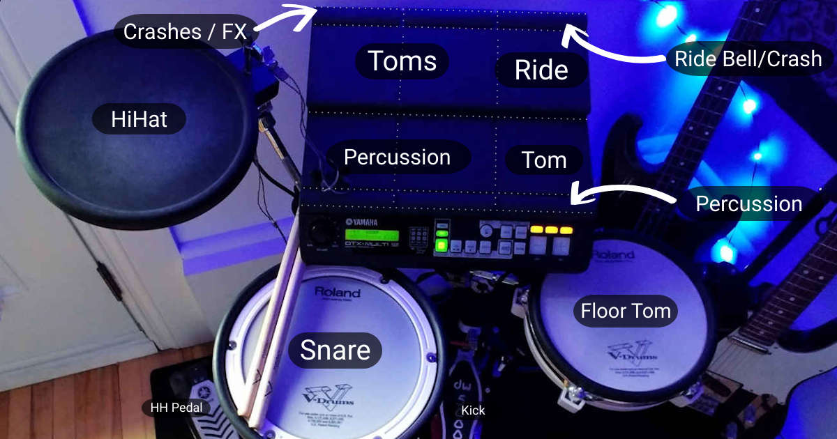 mini electronic drum kit layout