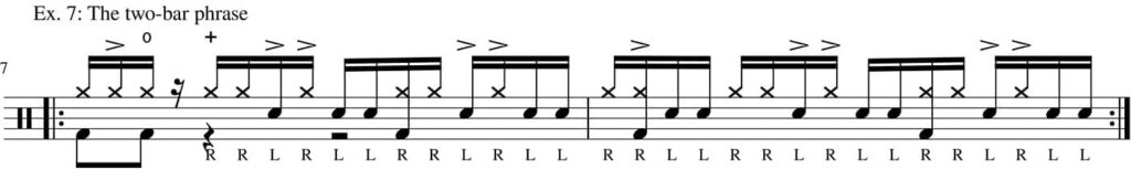 Six stroke roll groove - two bar phrase - drum transcription